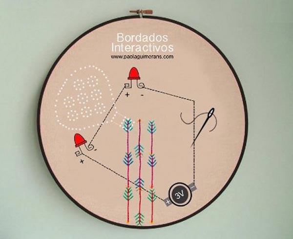 bordados-interactivos-taller-moda-arteleku-1